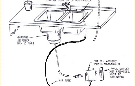 Garbage Disposal Switch Troubleshooting