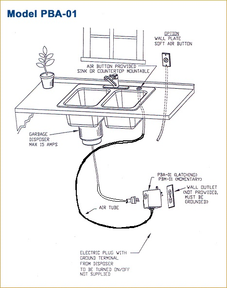 pba2 garbage disposal switch, pneumatic push button air switch badger garbage disposal wiring diagram at reclaimingppi.co