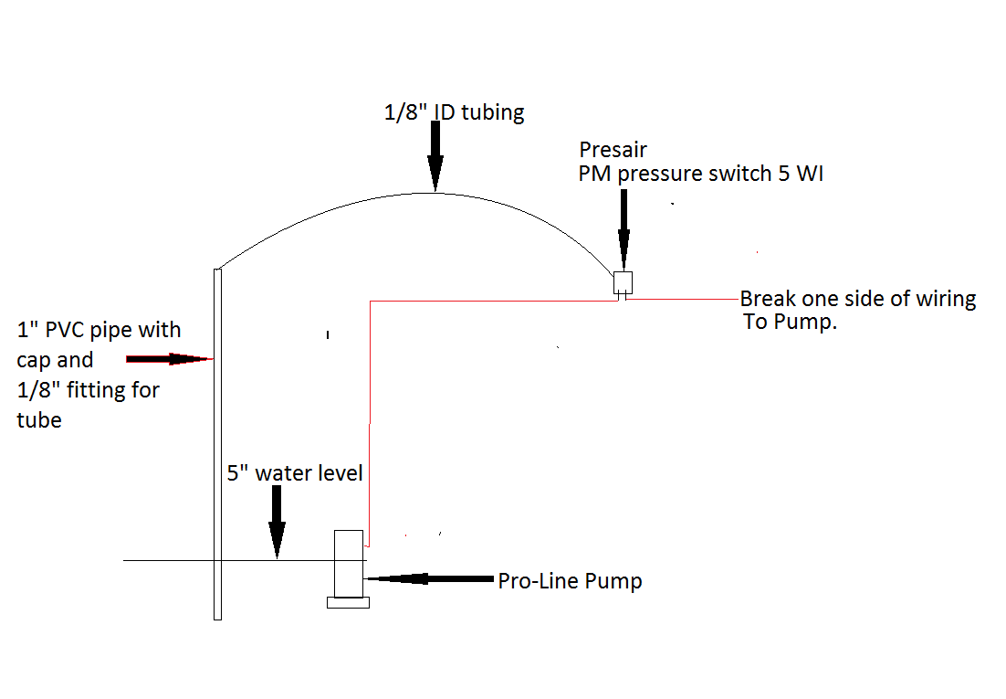 Air Pressure Switch Senses Liquid Levels | Pressure Switch on 3 wire pressure sensor circuit diagram, sensor switch relay, sensor switch sensor, 3 speed sensor wire diagram, sensor switch circuit,