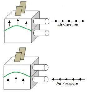 Air Pressure Switch, Vacuum Switch