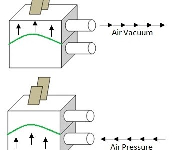 Presair Switches Can Sense Pressure or Vacuum