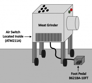 Pneumatic Footswitch Meat Grinder