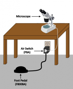 Foot Switch Controls Microscope