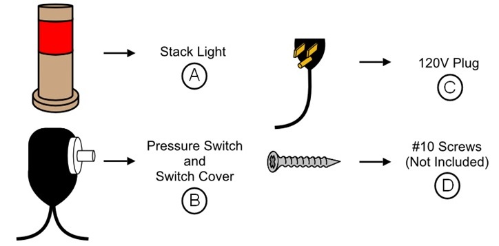 Components that go into Pressure Monitor Solution