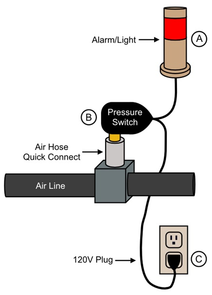 Common Solution Diagram for Pressure Monitor