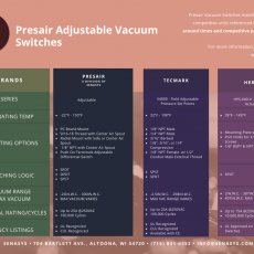 Presairs Adjustable Vacuum Switch VS. V4000 & HPS-600-V