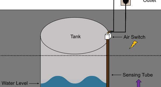 Adjustable Pressure Switch Monitors Tank