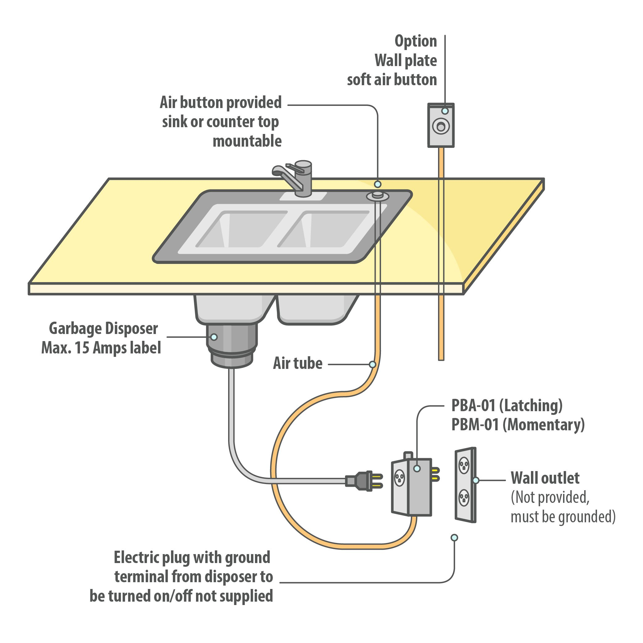 Pros And Cons To Using A Disposal Air Switch