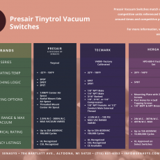 Presairs Tinytrol Miniature Vacuum Switch compared to V4000 & HPS-600-V